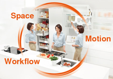 Blum dynamic space Corowa